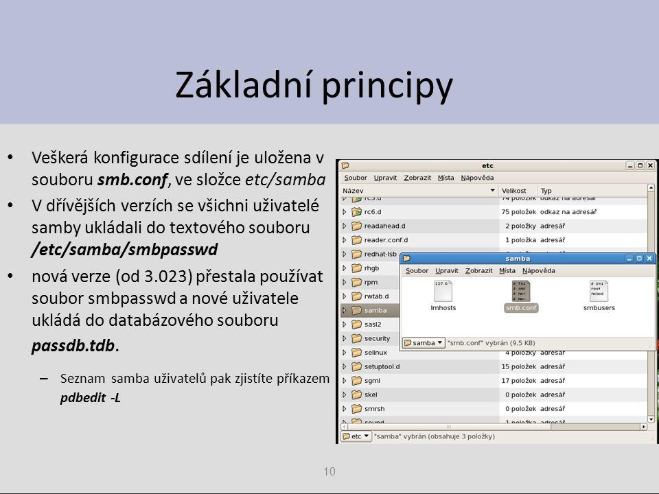 Základní principy Veškerá konfigurace sdílení je uložena v souboru smb.conf, ve složce etc/samba.
