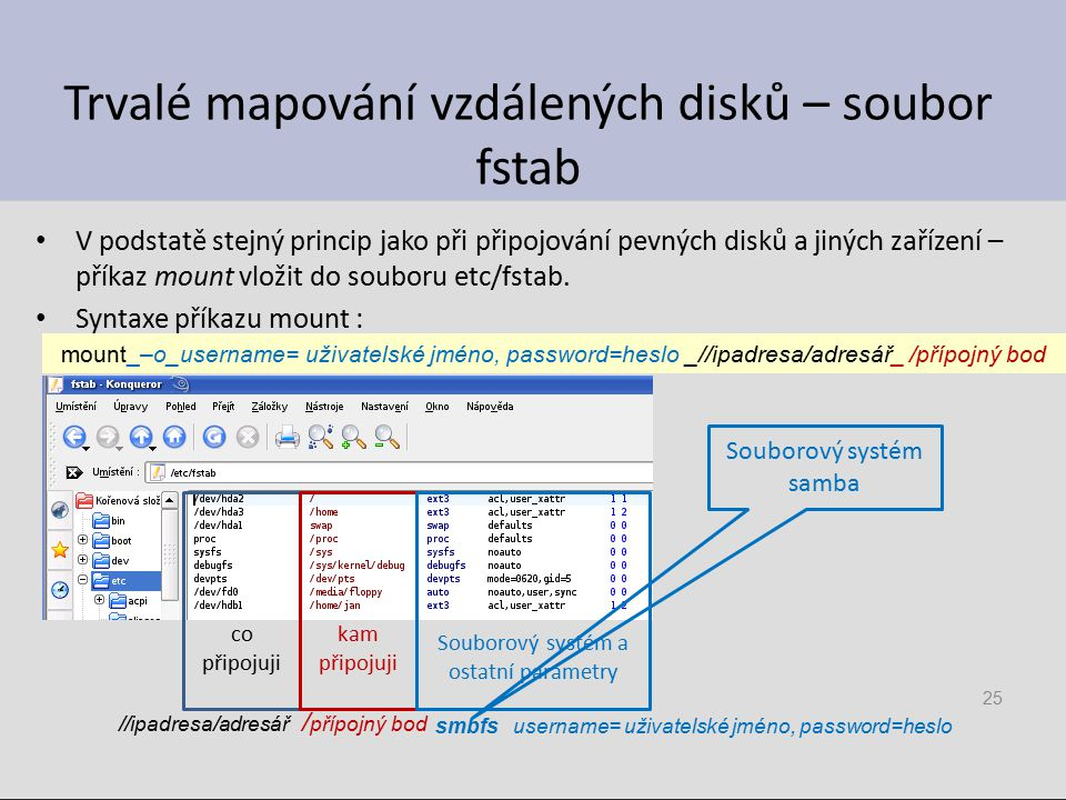 Trvalé mapování vzdálených disků – soubor fstab
