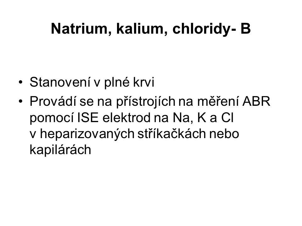 Natrium, kalium, chloridy- B