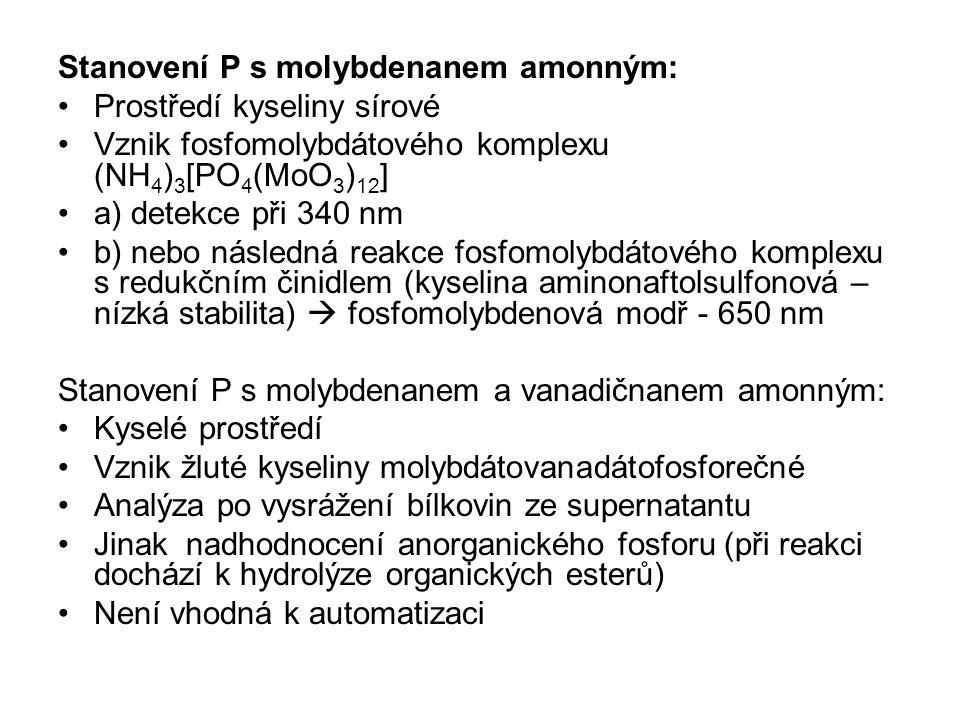 Stanovení P s molybdenanem amonným: