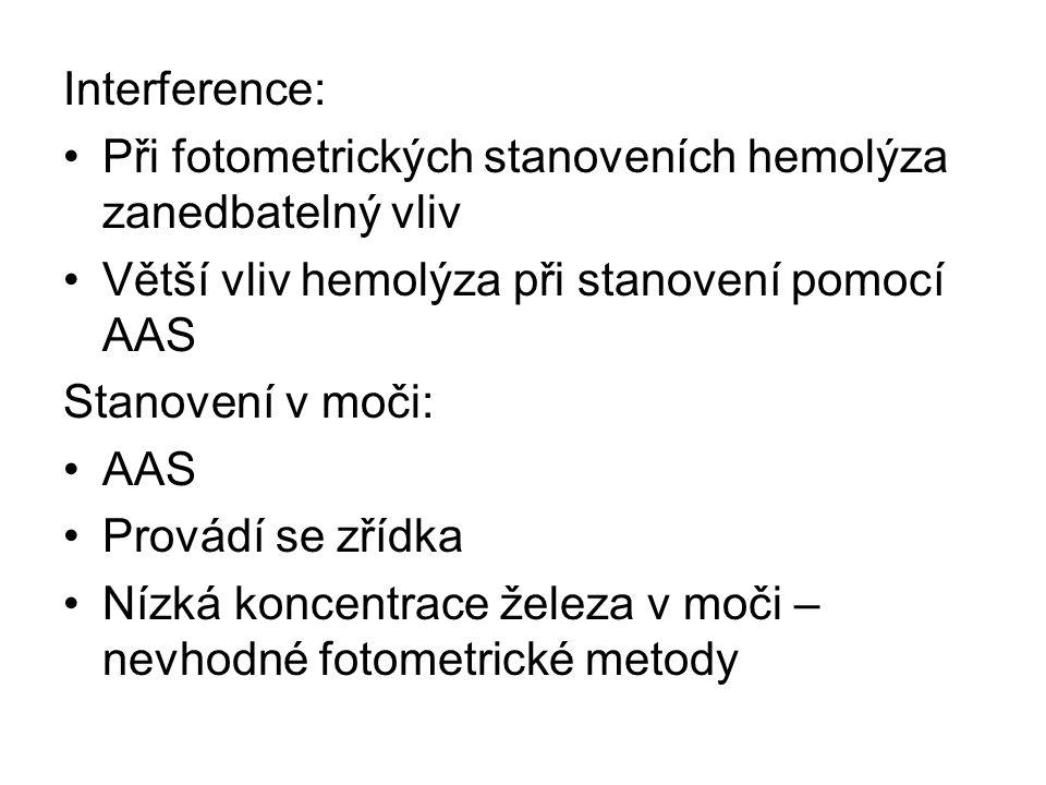 Interference: Při fotometrických stanoveních hemolýza zanedbatelný vliv. Větší vliv hemolýza při stanovení pomocí AAS.