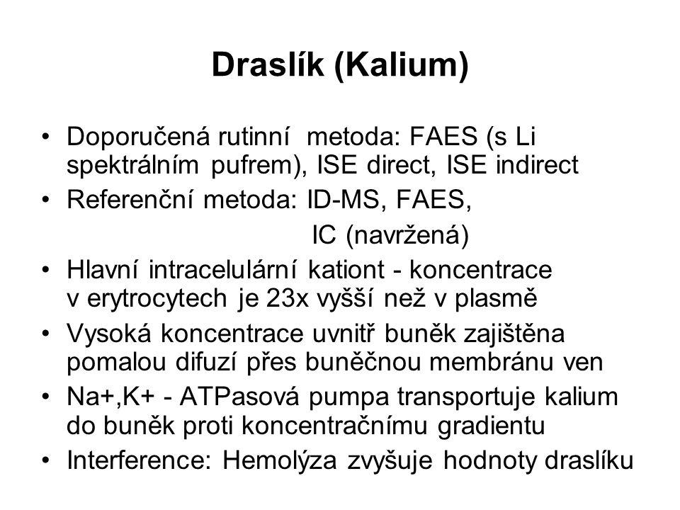 Draslík (Kalium) Doporučená rutinní metoda: FAES (s Li spektrálním pufrem), ISE direct, ISE indirect.