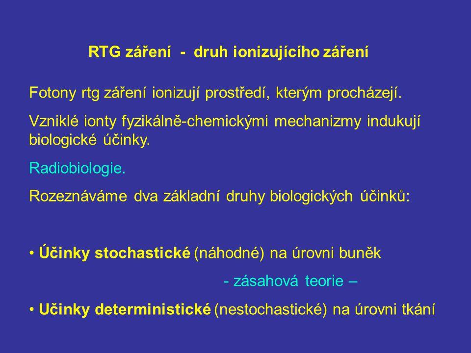 RTG záření - druh ionizujícího záření