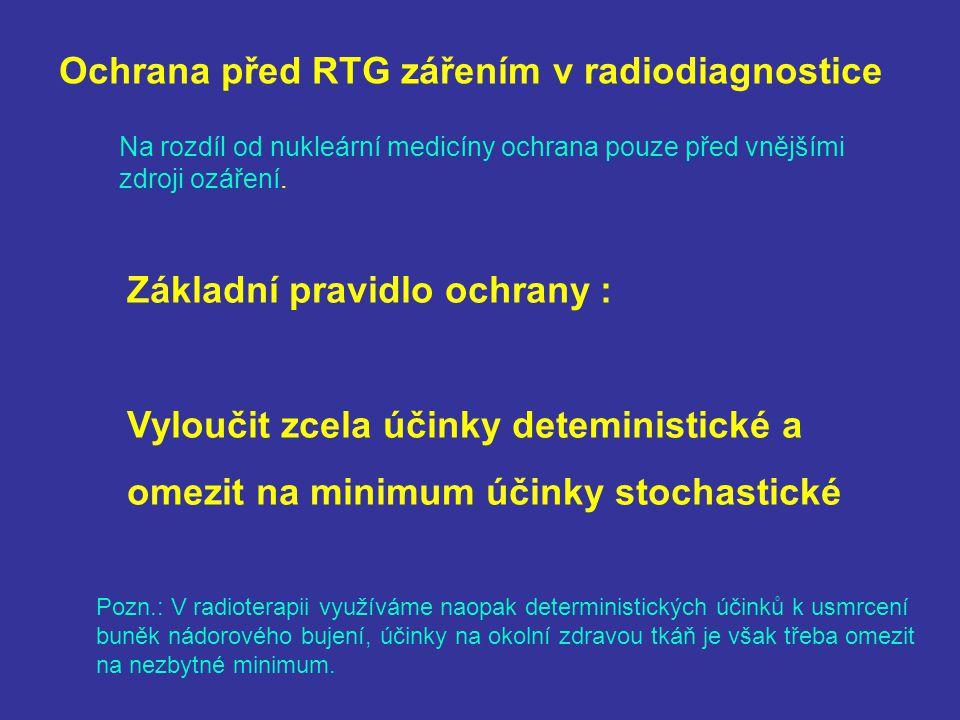 Ochrana před RTG zářením v radiodiagnostice