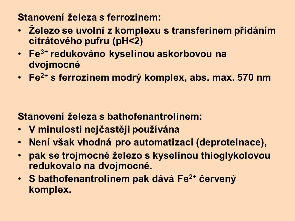 Stanovení železa s ferrozinem: