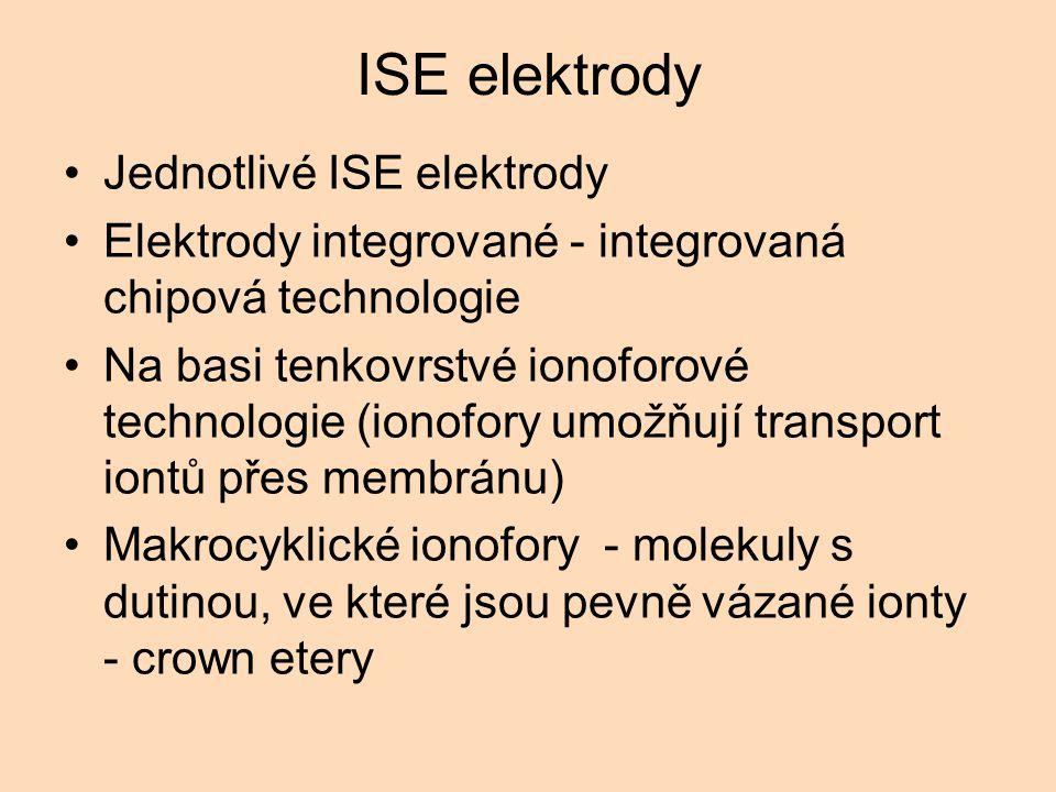 ISE elektrody Jednotlivé ISE elektrody