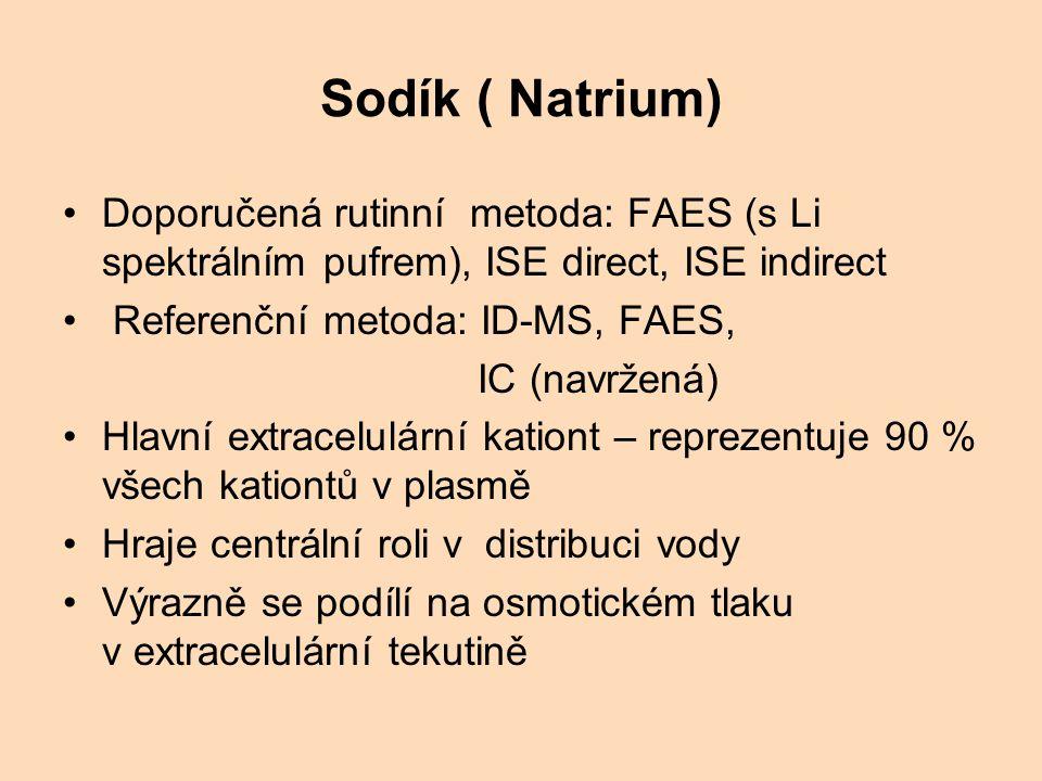 Sodík ( Natrium) Doporučená rutinní metoda: FAES (s Li spektrálním pufrem), ISE direct, ISE indirect.