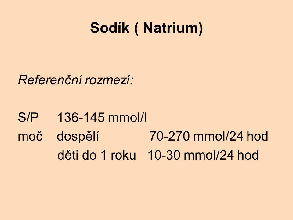 Sodík ( Natrium) Referenční rozmezí: S/P 136-145 mmol/l
