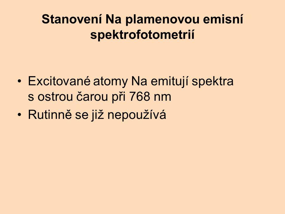 Stanovení Na plamenovou emisní spektrofotometrií