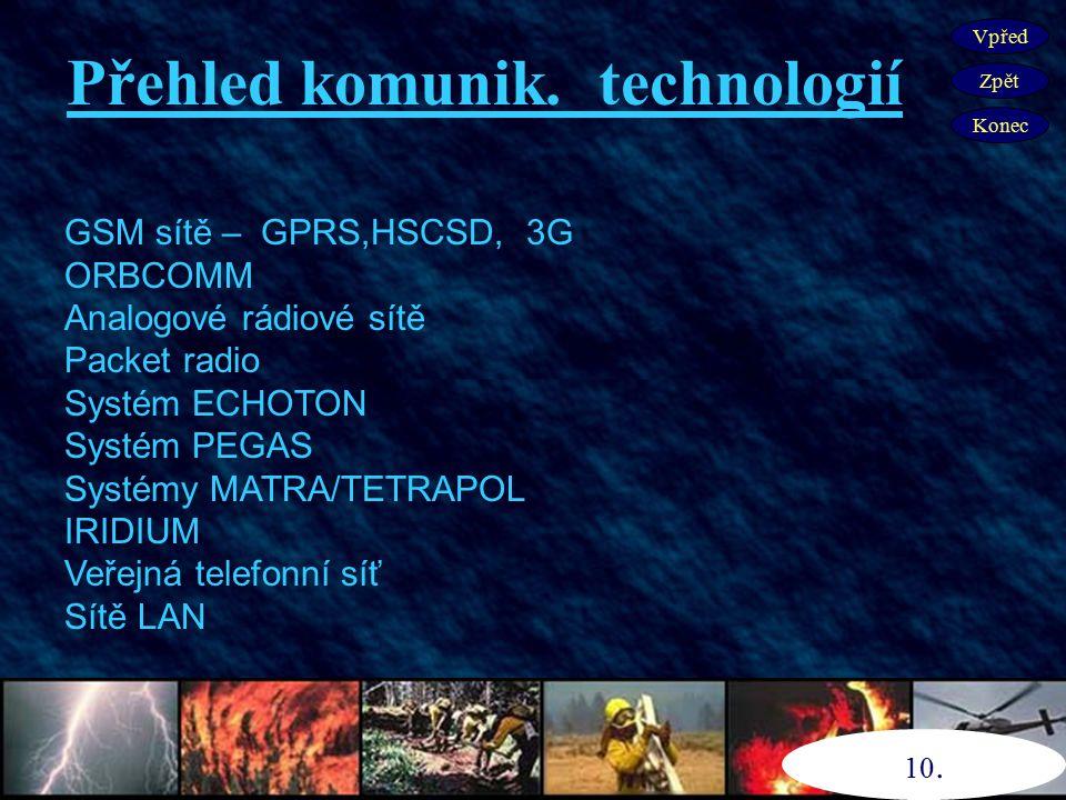 Přehled komunik. technologií