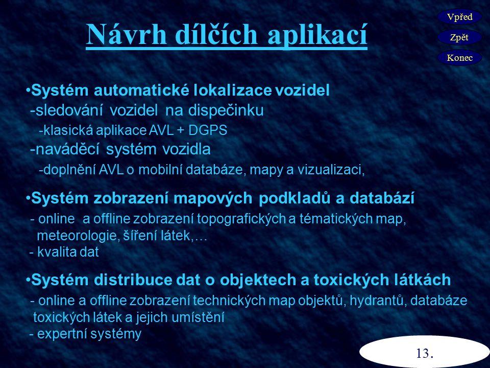 Návrh dílčích aplikací