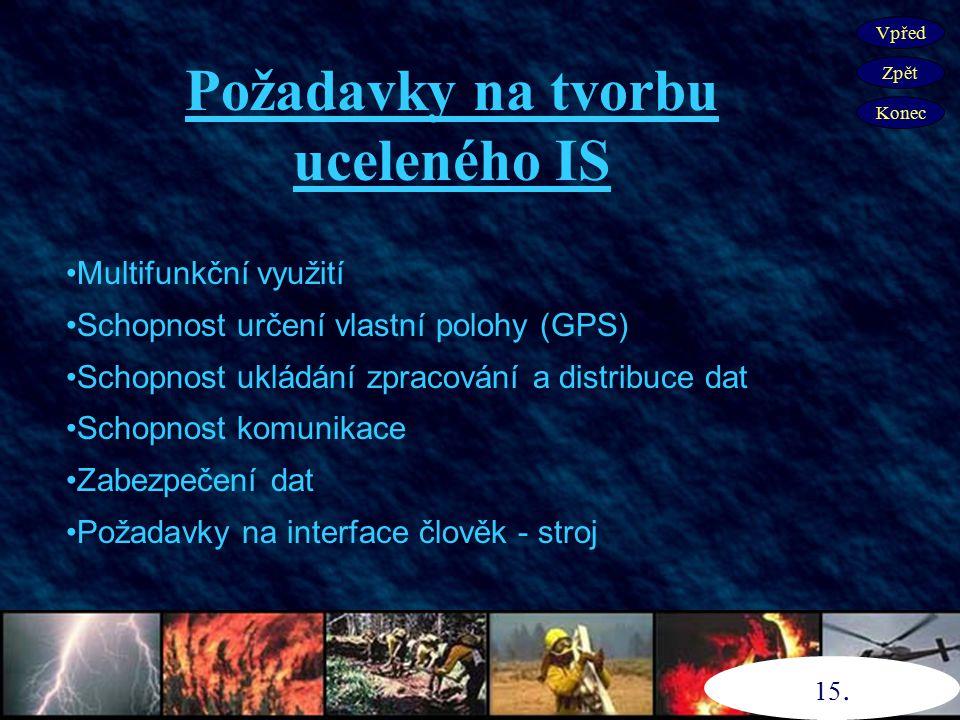 Požadavky na tvorbu uceleného IS