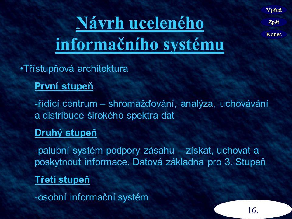 Návrh uceleného informačního systému