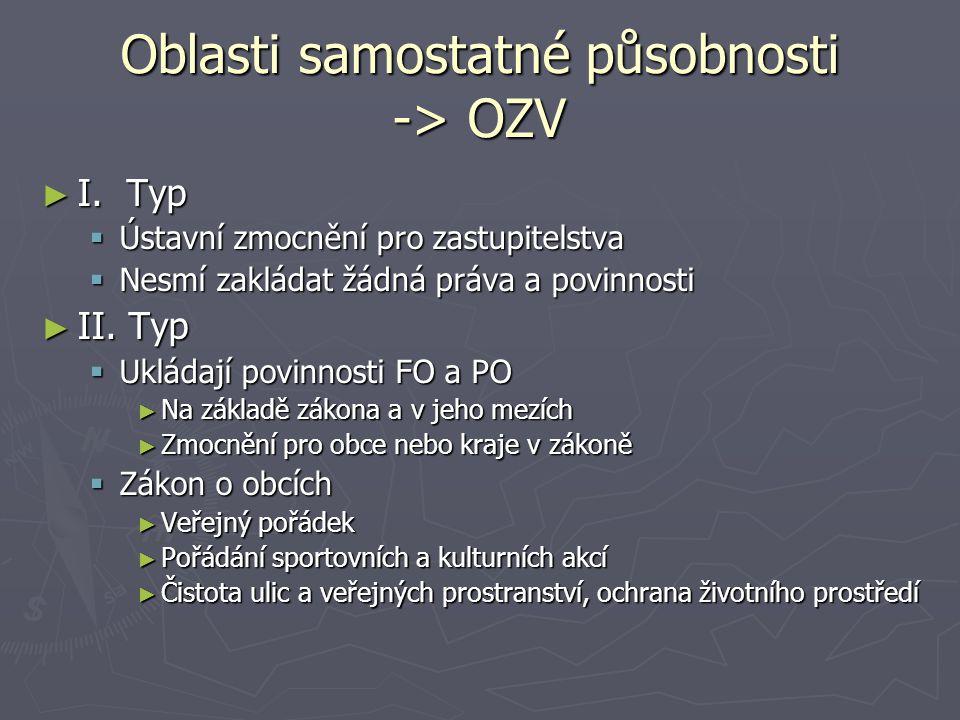 Oblasti samostatné působnosti -> OZV