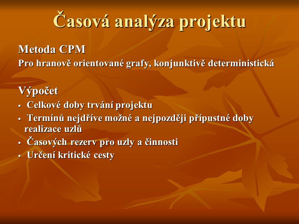 Časová analýza projektu