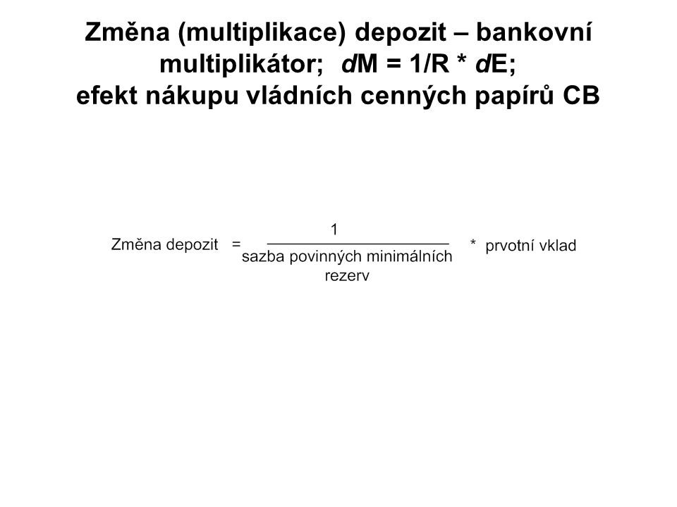 Změna (multiplikace) depozit – bankovní multiplikátor; dM = 1/R