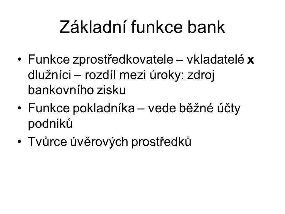 Základní funkce bank Funkce zprostředkovatele – vkladatelé x dlužníci – rozdíl mezi úroky: zdroj bankovního zisku.