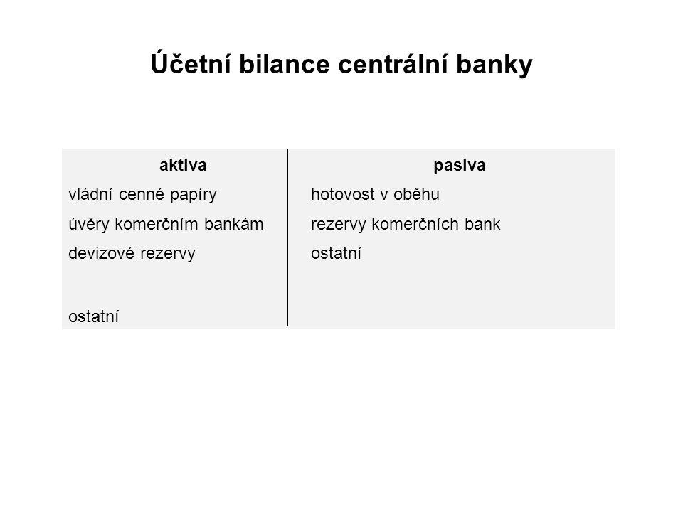 Účetní bilance centrální banky