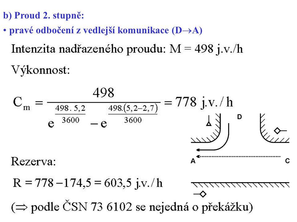 b) Proud 2. stupně: pravé odbočení z vedlejší komunikace (DA)