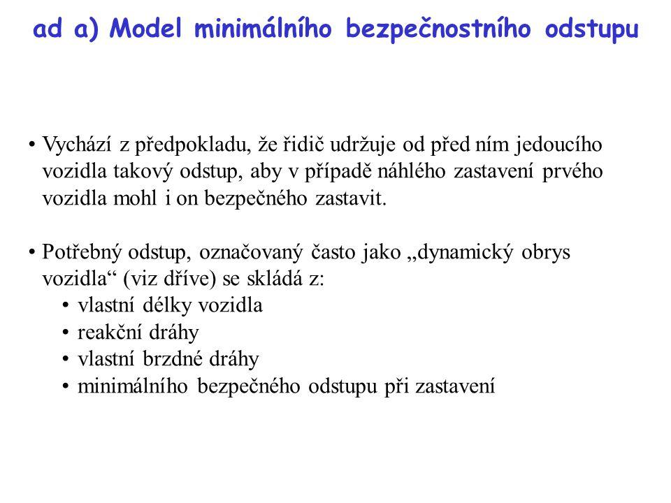 ad a) Model minimálního bezpečnostního odstupu