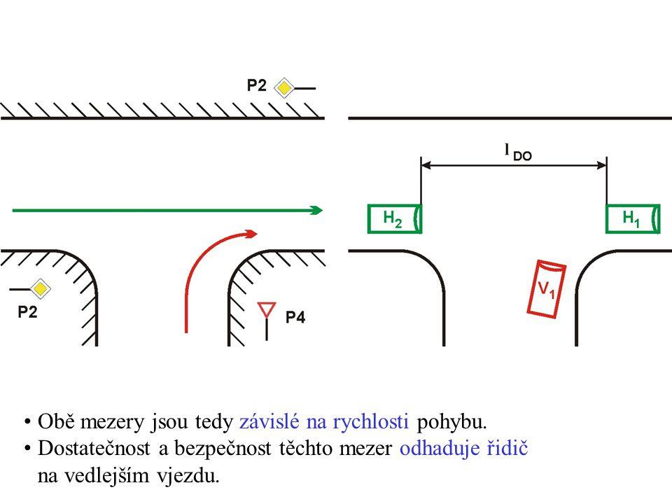 Obě mezery jsou tedy závislé na rychlosti pohybu.