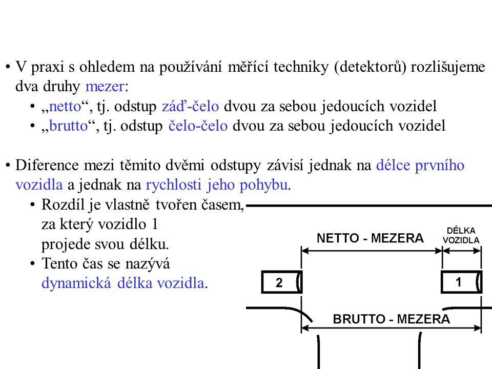 V praxi s ohledem na používání měřící techniky (detektorů) rozlišujeme dva druhy mezer: