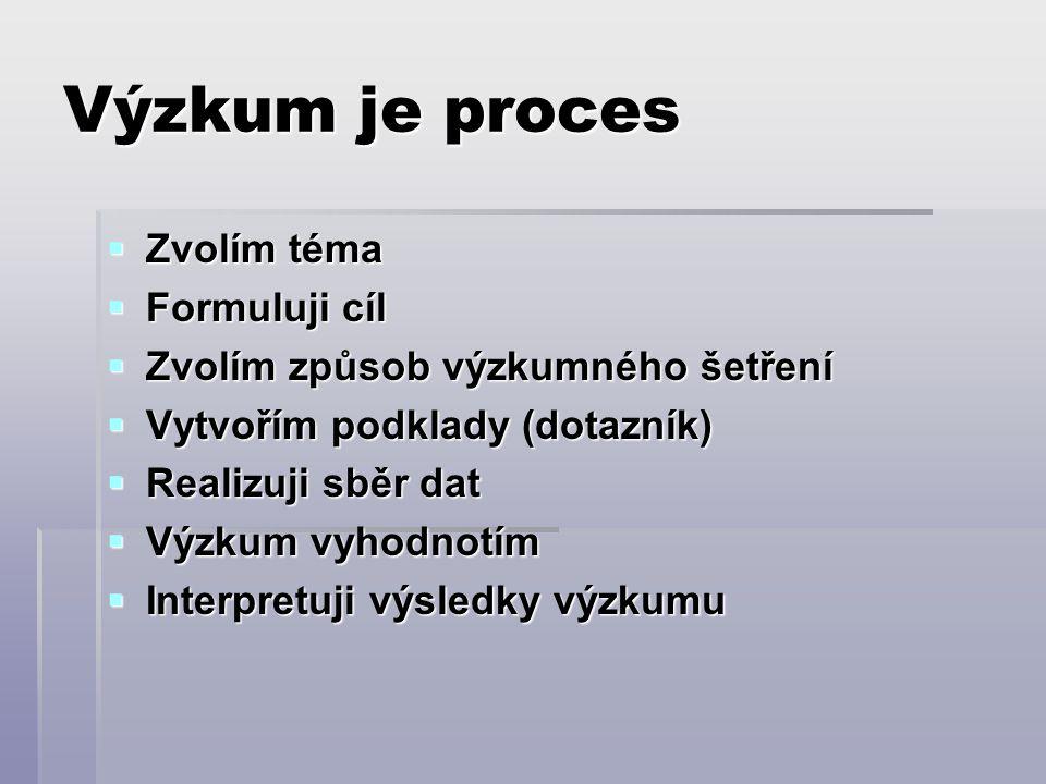 Výzkum je proces Zvolím téma Formuluji cíl
