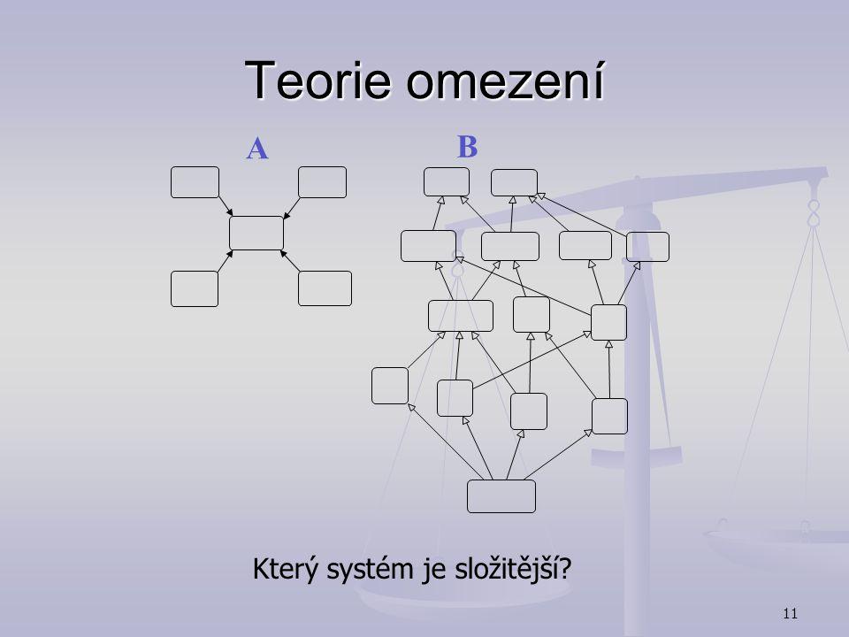 Teorie omezení A B Který systém je složitější