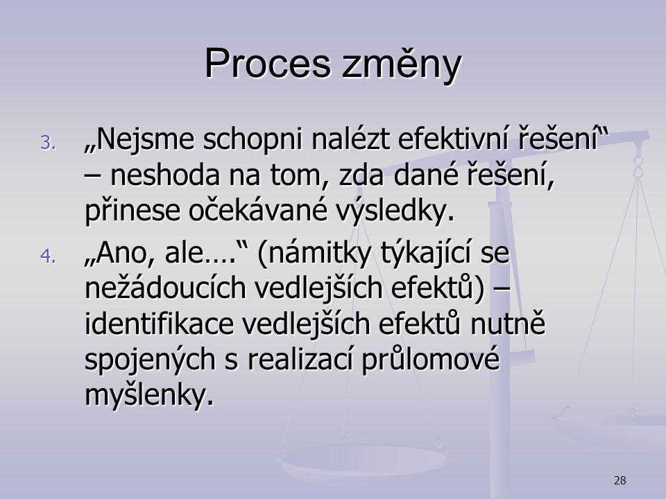 """Proces změny """"Nejsme schopni nalézt efektivní řešení – neshoda na tom, zda dané řešení, přinese očekávané výsledky."""