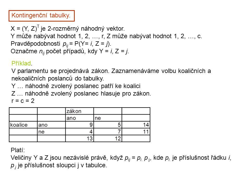 Kontingenční tabulky. X = (Y, Z)T je 2-rozměrný náhodný vektor. Y může nabývat hodnot 1, 2, …, r, Z může nabývat hodnot 1, 2, …, c.