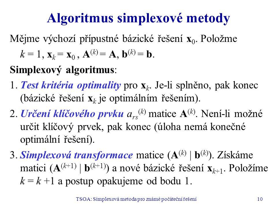 Algoritmus simplexové metody