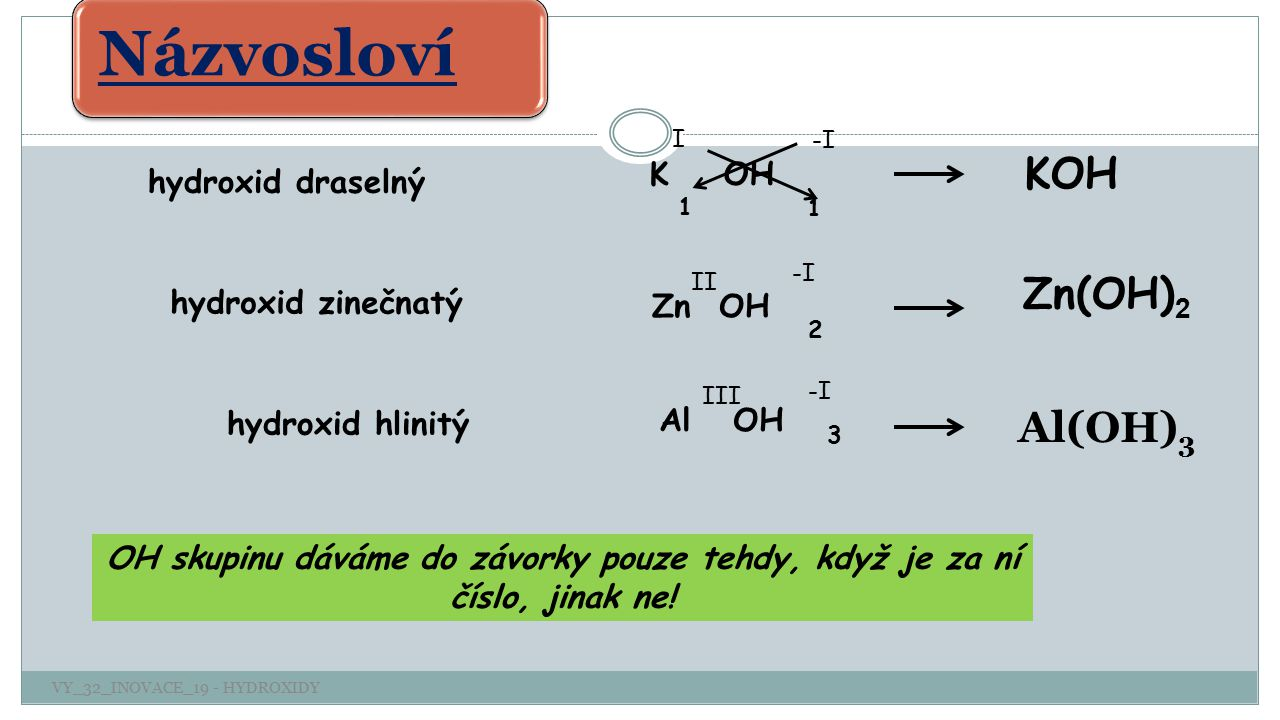 Názvosloví KOH Zn(OH)2 Al(OH)3 K OH hydroxid draselný