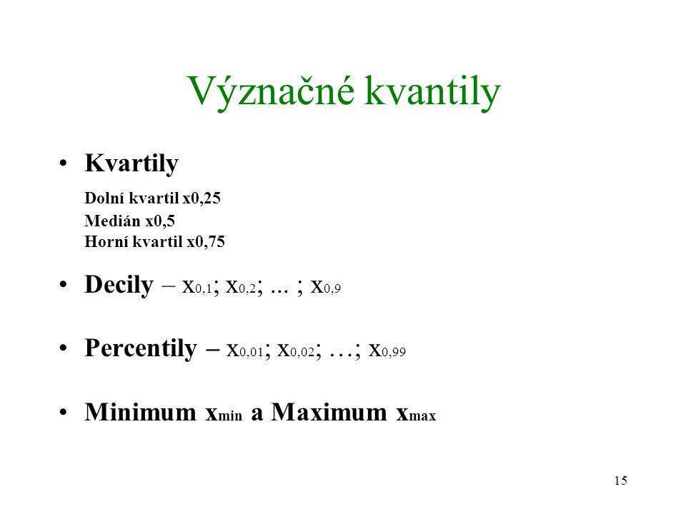 Význačné kvantily Kvartily Dolní kvartil x0,25