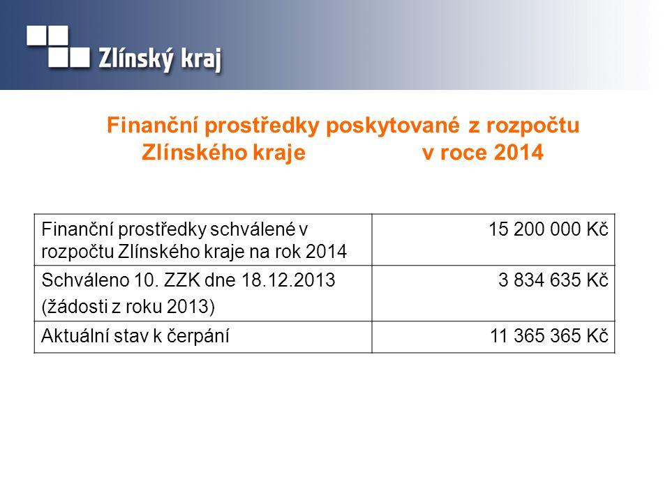 Finanční prostředky poskytované z rozpočtu Zlínského kraje v roce 2014