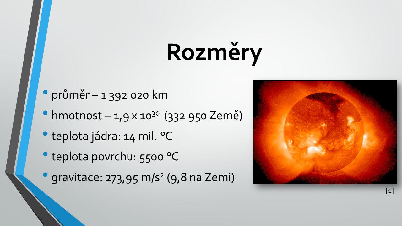 Rozměry průměr – 1 392 020 km hmotnost – 1,9 x 1030 (332 950 Země)