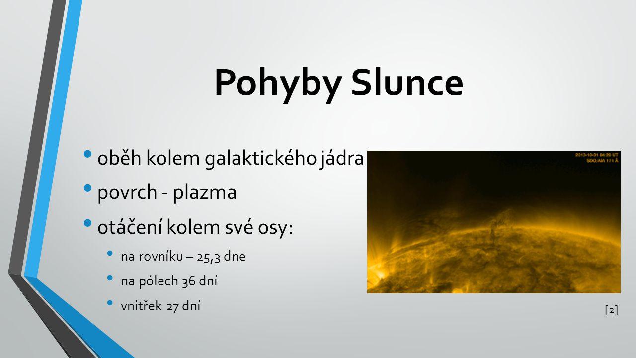 Pohyby Slunce oběh kolem galaktického jádra povrch - plazma