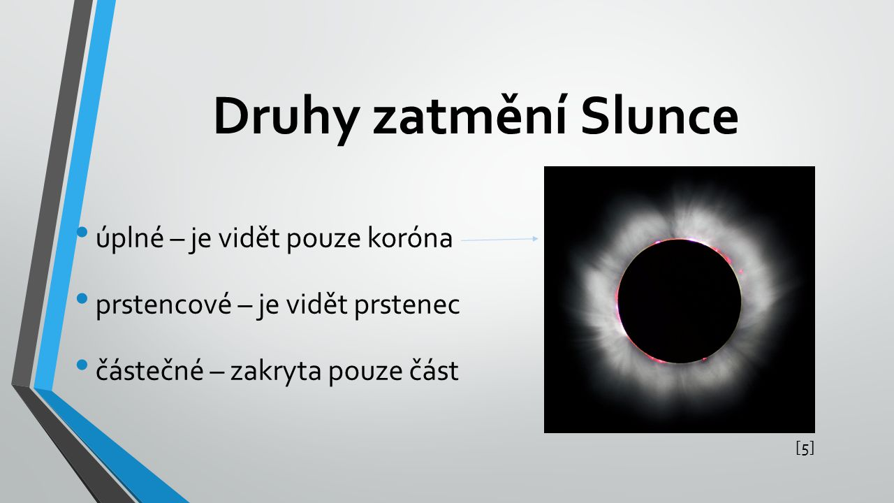 Druhy zatmění Slunce úplné – je vidět pouze koróna