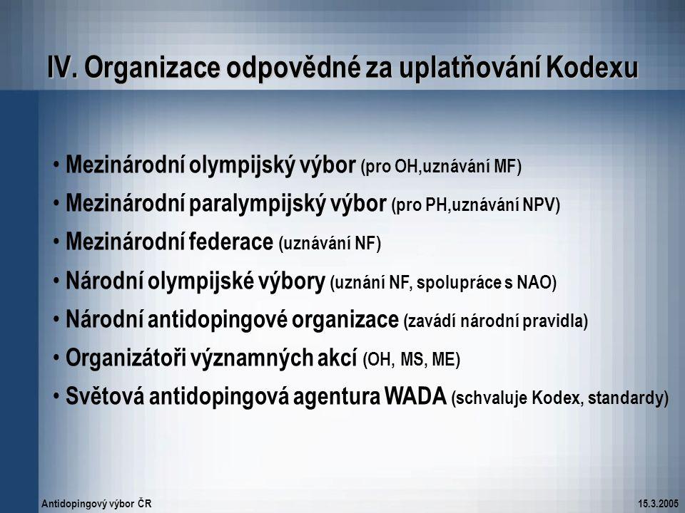 IV. Organizace odpovědné za uplatňování Kodexu