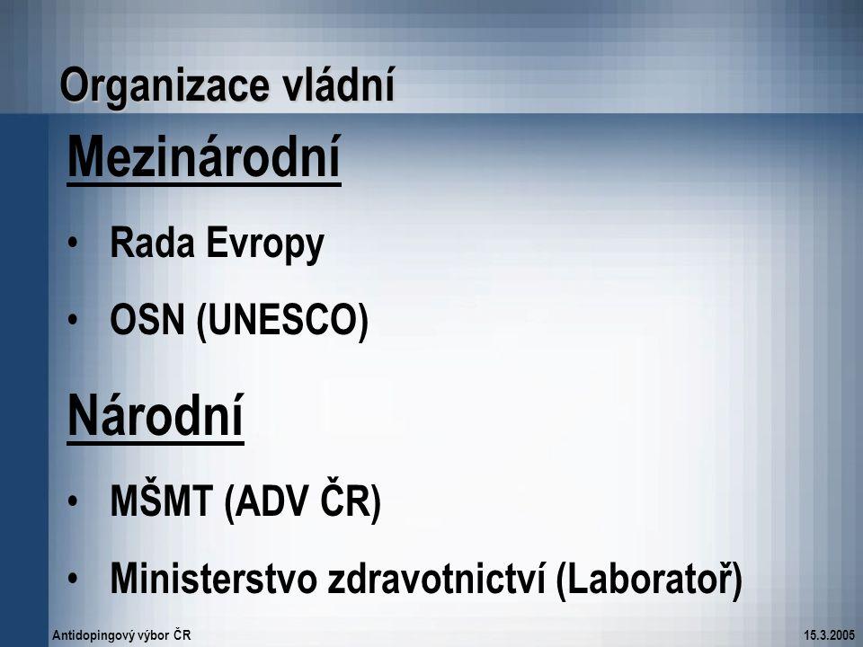 Mezinárodní Národní Organizace vládní Rada Evropy OSN (UNESCO)