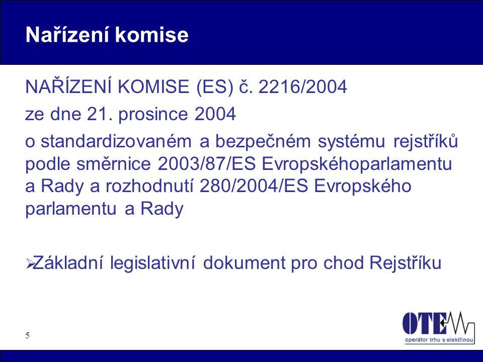 Nařízení komise NAŘÍZENÍ KOMISE (ES) č. 2216/2004