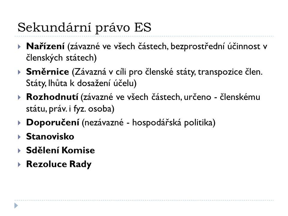 Sekundární právo ES Nařízení (závazné ve všech částech, bezprostřední účinnost v členských státech)