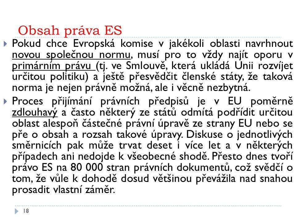 Obsah práva ES