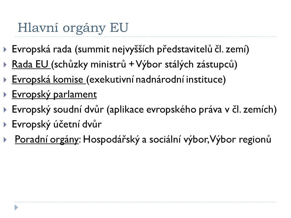 Hlavní orgány EU Evropská rada (summit nejvyšších představitelů čl. zemí) Rada EU (schůzky ministrů + Výbor stálých zástupců)