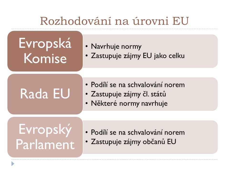 Rozhodování na úrovni EU