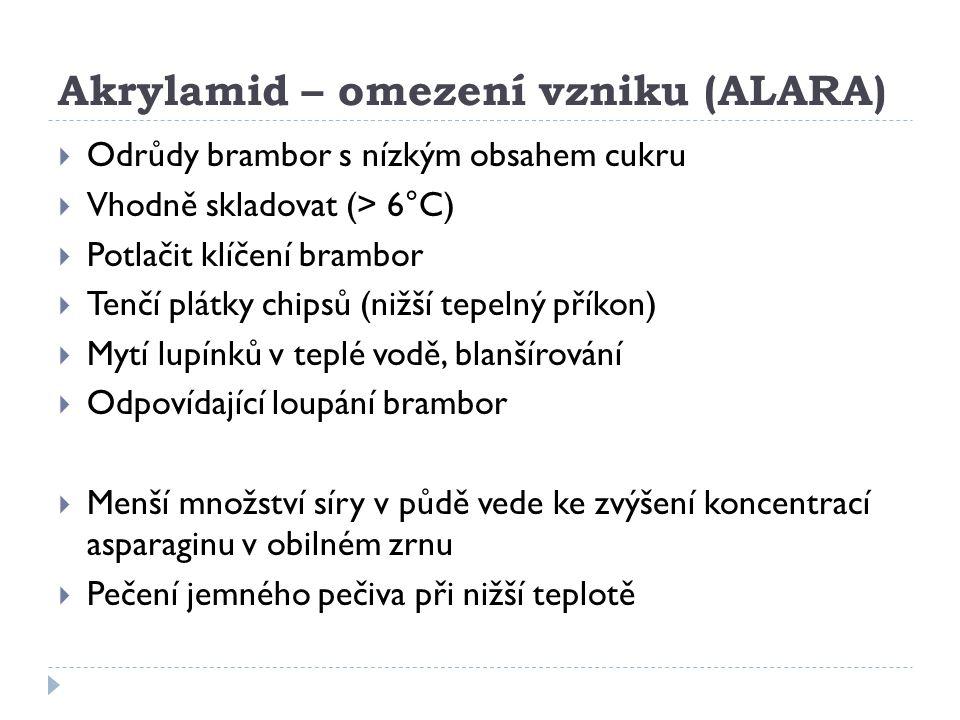 Akrylamid – omezení vzniku (ALARA)