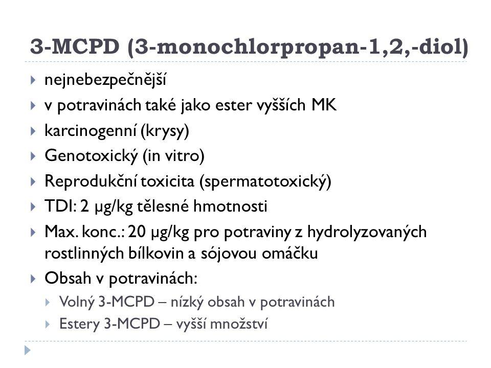 3-MCPD (3-monochlorpropan-1,2,-diol)