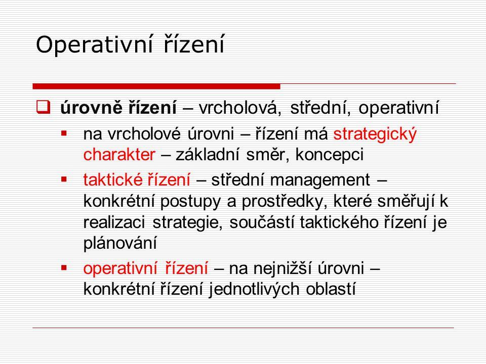 Operativní řízení úrovně řízení – vrcholová, střední, operativní