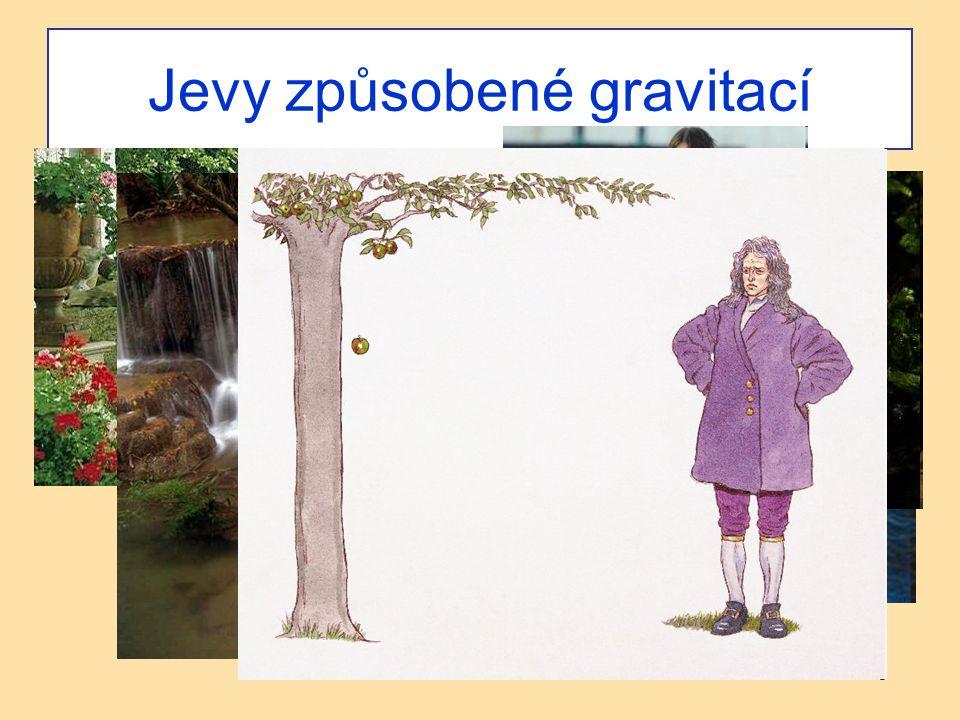 Jevy způsobené gravitací
