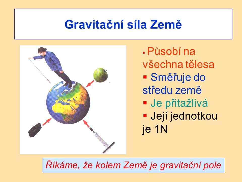 Gravitační síla Země Směřuje do středu země Je přitažlivá