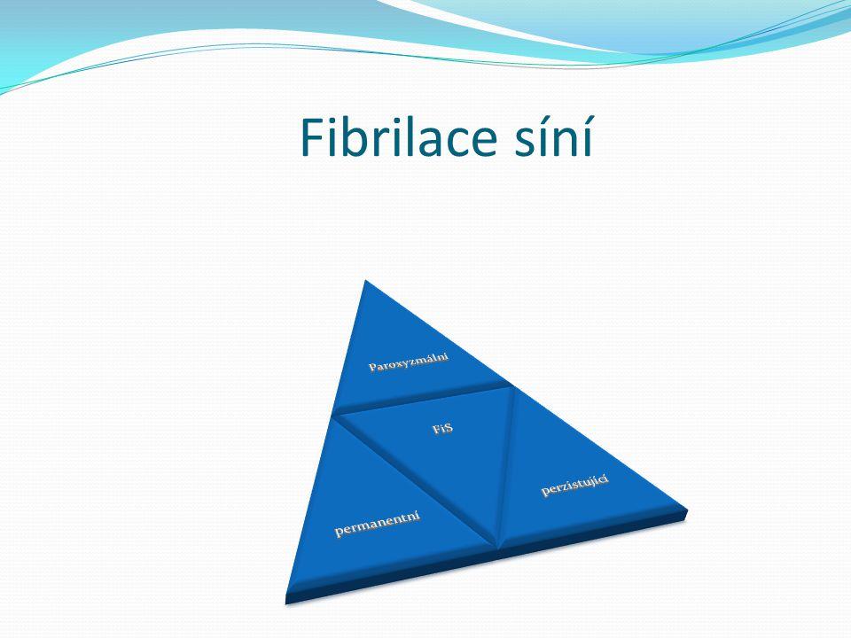 Fibrilace síní Paroxyzmální permanentní FiS perzistující